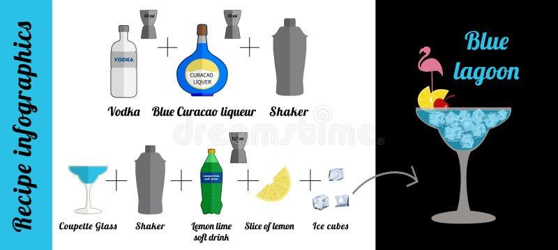 Lagune bleue illustration stock
