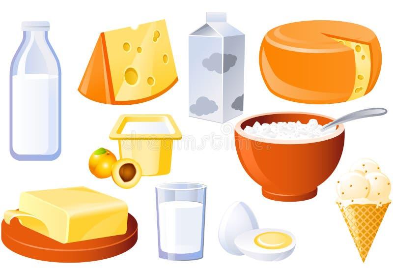 Lait et produits de la ferme illustration stock