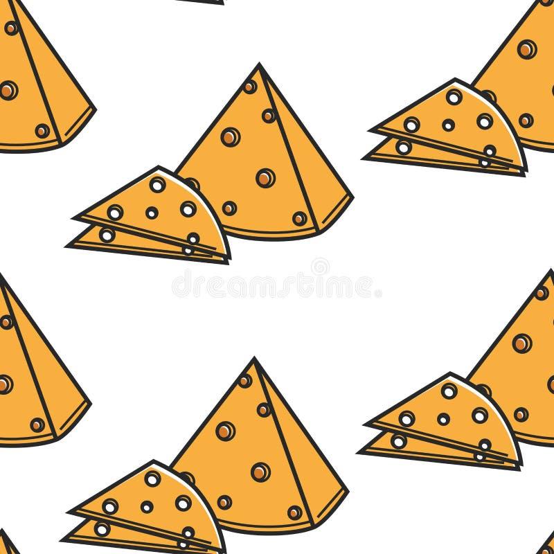 Laitages sans couture de triangle de fromage de la Hollande et de modèle de tranches illustration stock