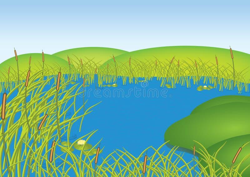 lake vektor illustrationer