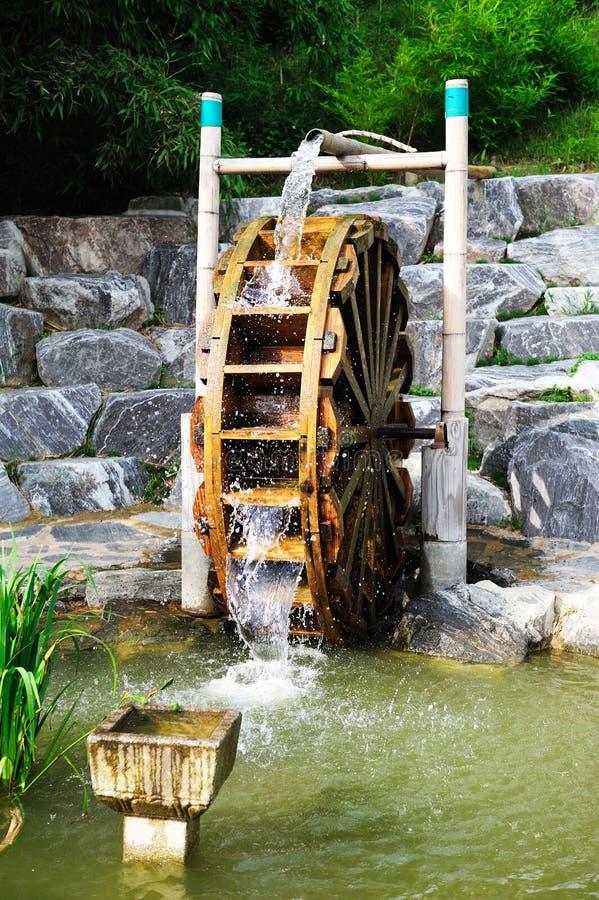 Laminatoio di acqua fotografie stock libere da diritti