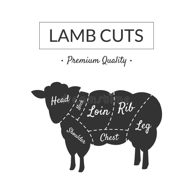 Lammsnitt, slaktare kvalitets- Shop Label Premium, lantgårddjur med köttsnittlinjer, svartvit vektor för tappning royaltyfri illustrationer