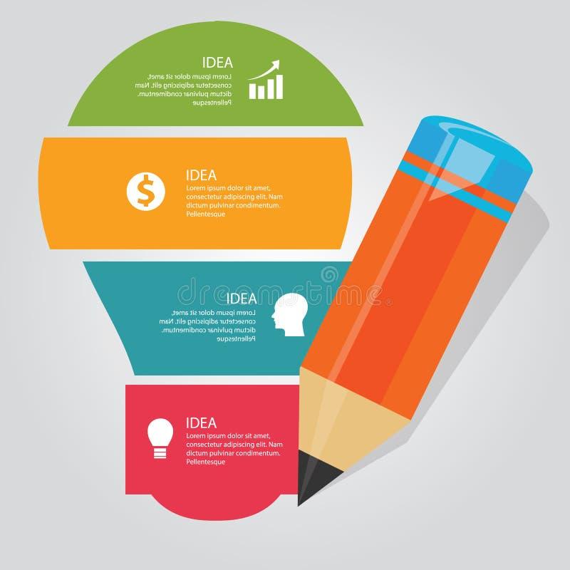 Lampa för kula för blyertspenna för förklaring för beståndsdelar för mall för design för idé för information om utbildning grafis royaltyfri illustrationer