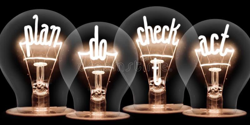 Lampadine con il concetto di processo aziendale immagine stock libera da diritti