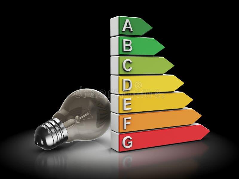 Lampowa wydajność energii royalty ilustracja
