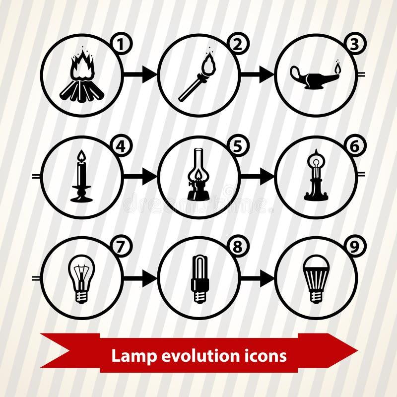 Lampowe ewolucj ikony royalty ilustracja