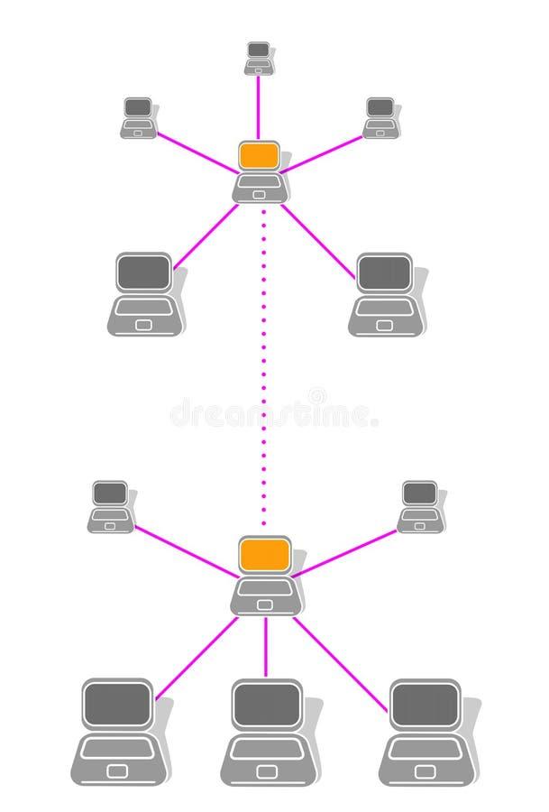 LAN-nätverk vektor illustrationer