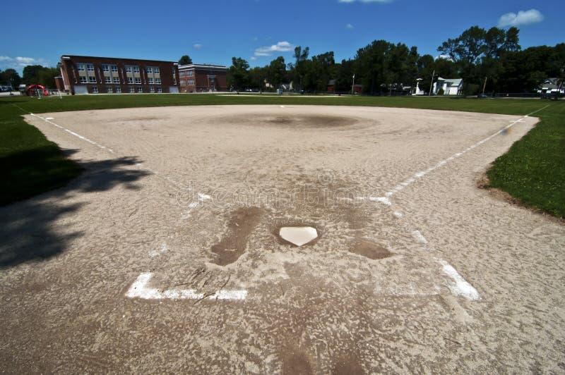Lancement de base-ball images libres de droits