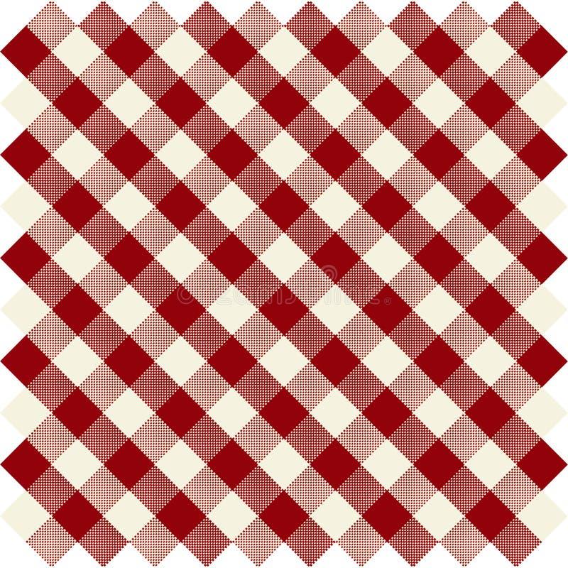 Land überprüftes Muster vektor abbildung