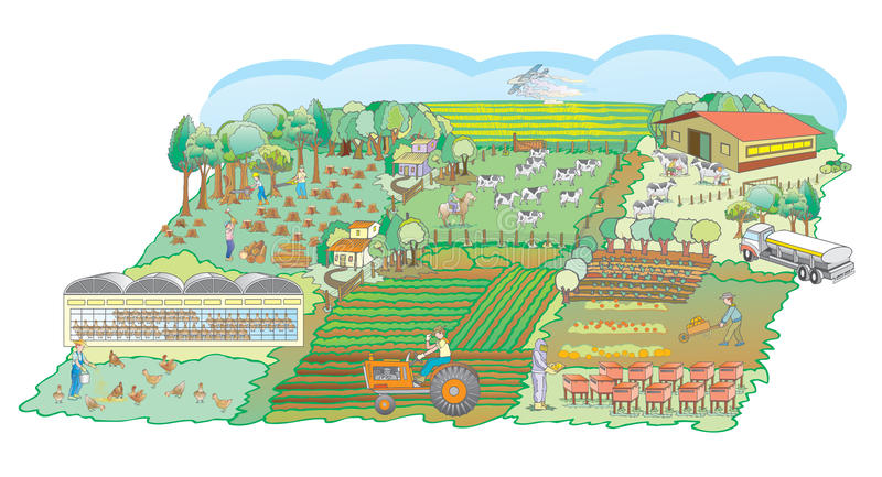 Land stock illustratie