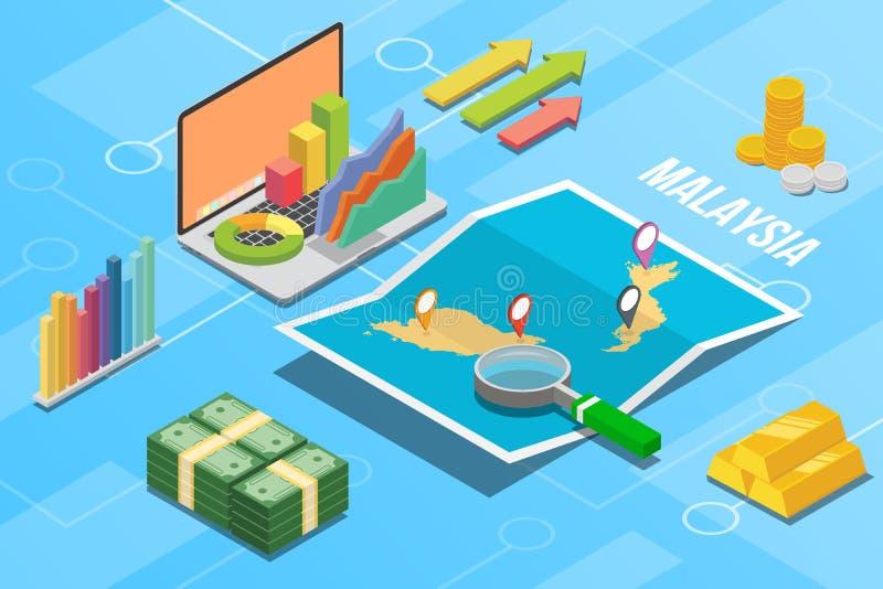Land för tillväxt för Malaysia affärsekonomi med översikten och finansvillkoret - vektorillustration vektor illustrationer