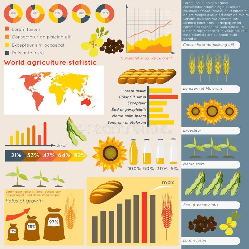 Landbouw infographic elementen royalty-vrije illustratie