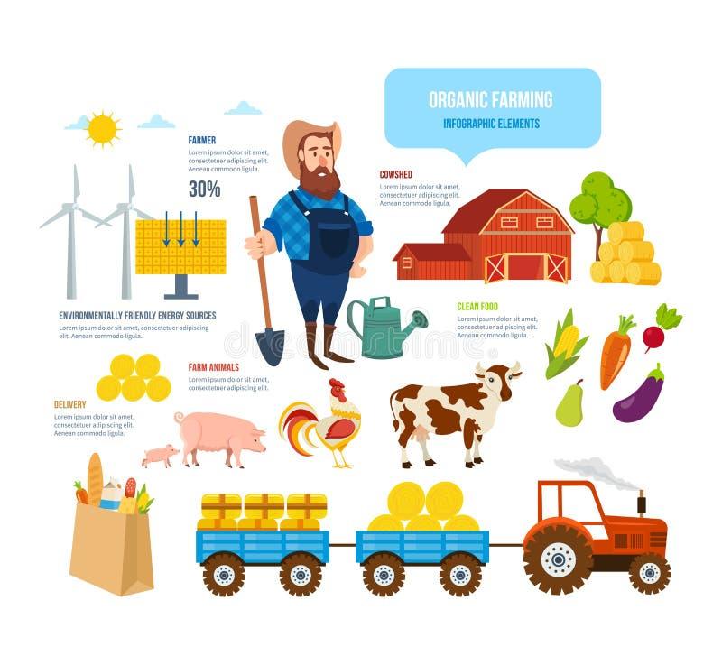 Landbouwer, dieren, natuurlijk schoon voedsel, milieuvriendelijke energiebronnen, levering vector illustratie