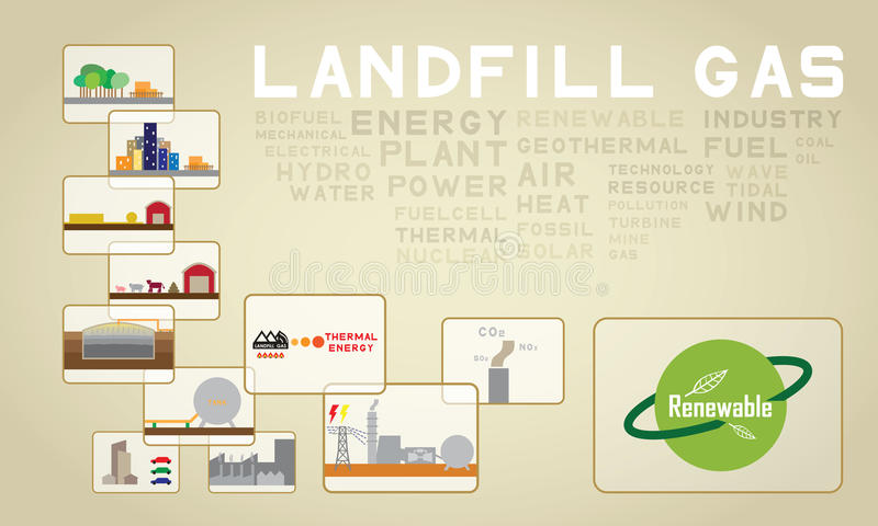03 landfill gas icon. What is energy, how to energy stock images