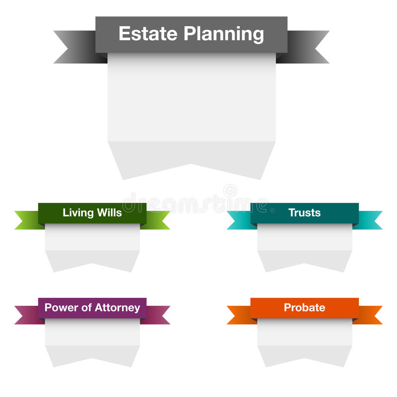Landgoed de Reeks van het Planningspictogram royalty-vrije illustratie