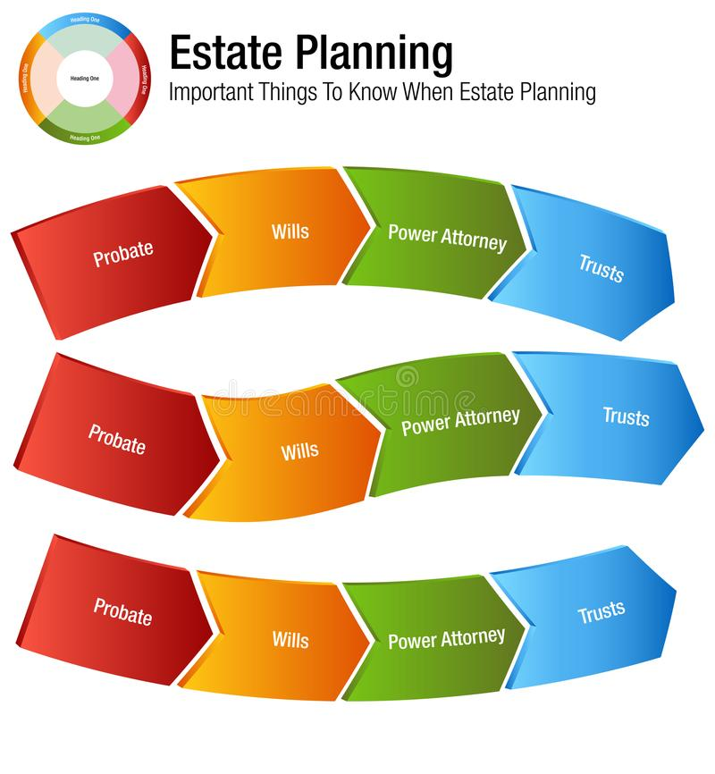Landgoed die Wettelijke Bedrijfsgrafiek plannen vector illustratie