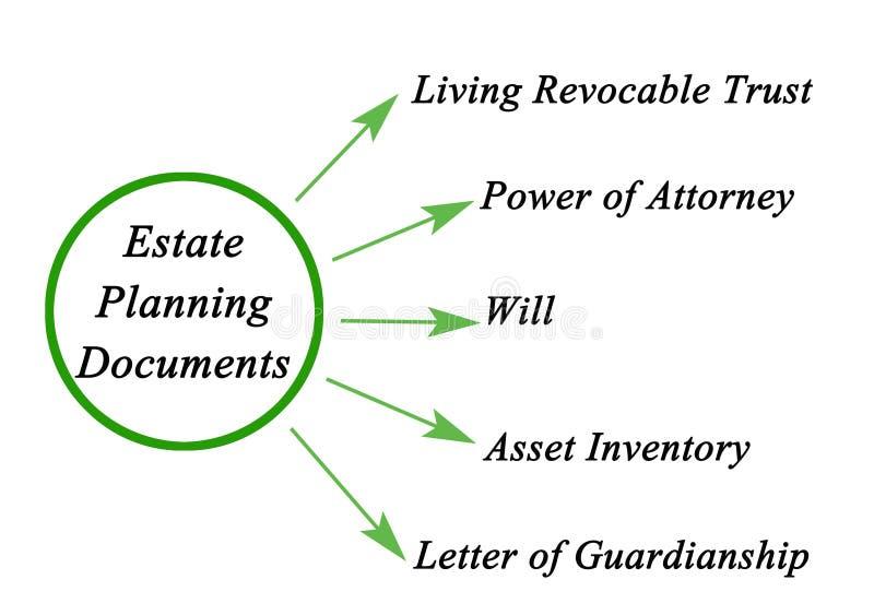 Landgoed Planningsdocumenten stock illustratie