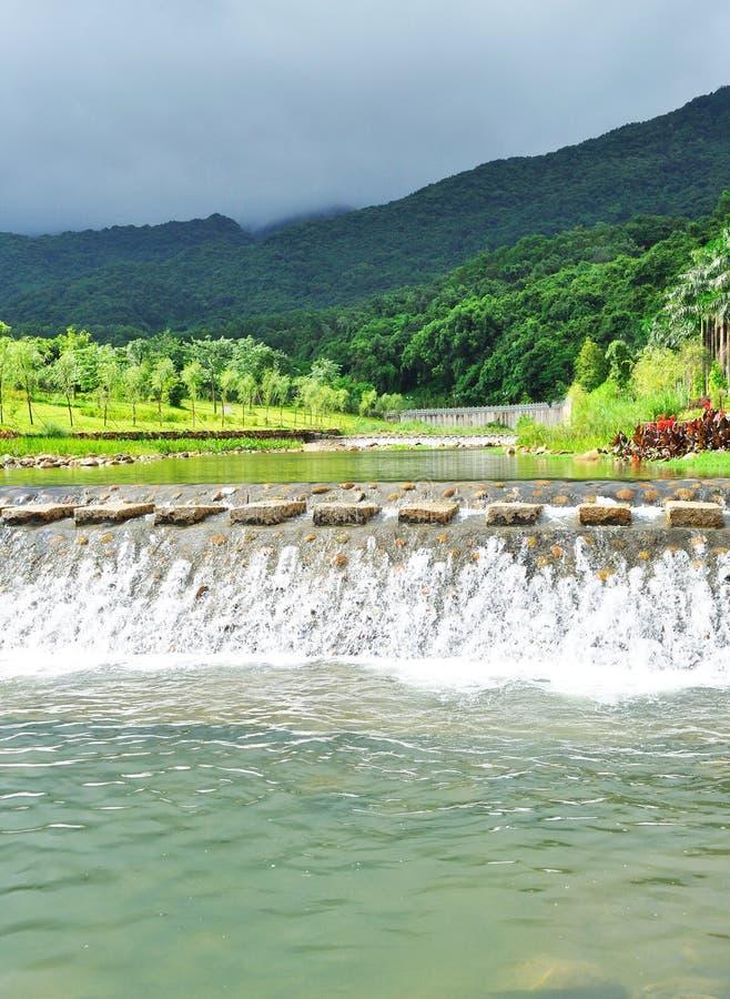 Landscape at riverside