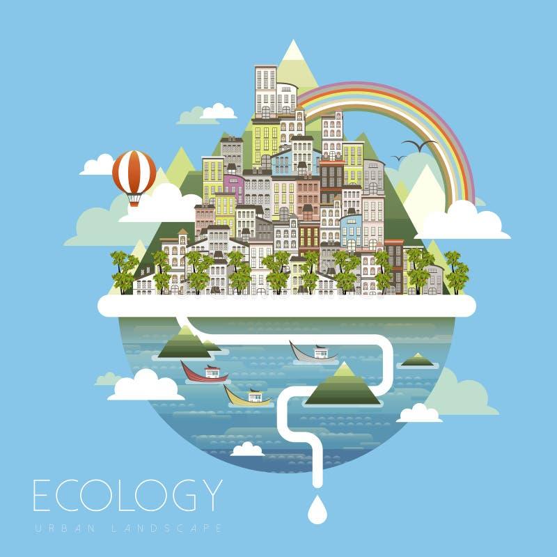 Landskap för stads- liv för ekologi vektor illustrationer