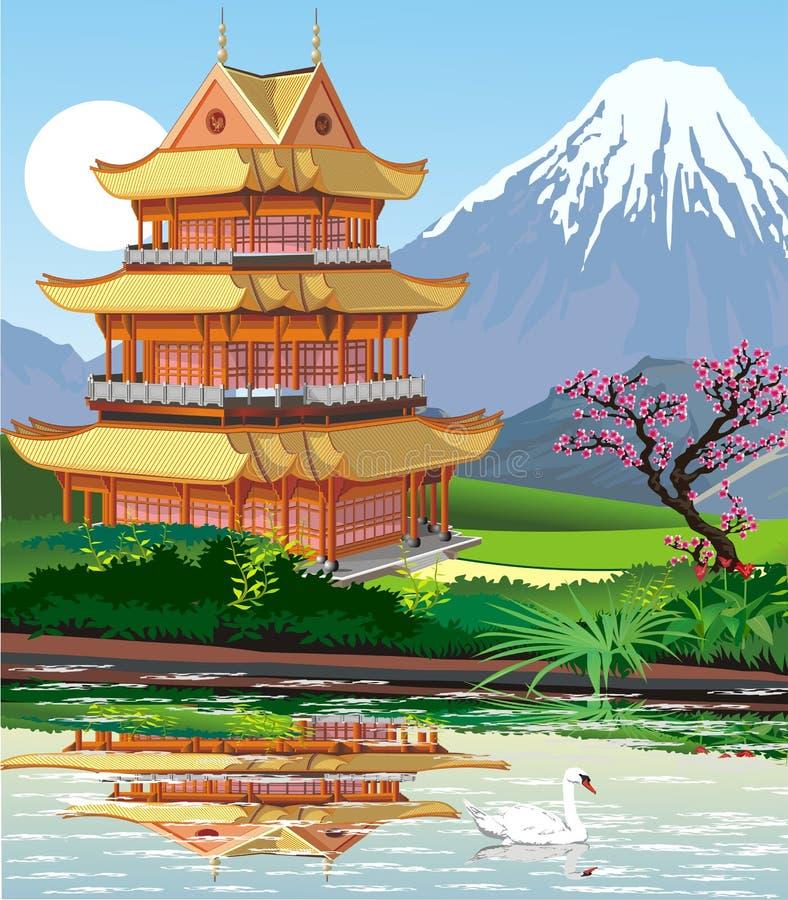 Landskap - japansk pagod vid sjön stock illustrationer