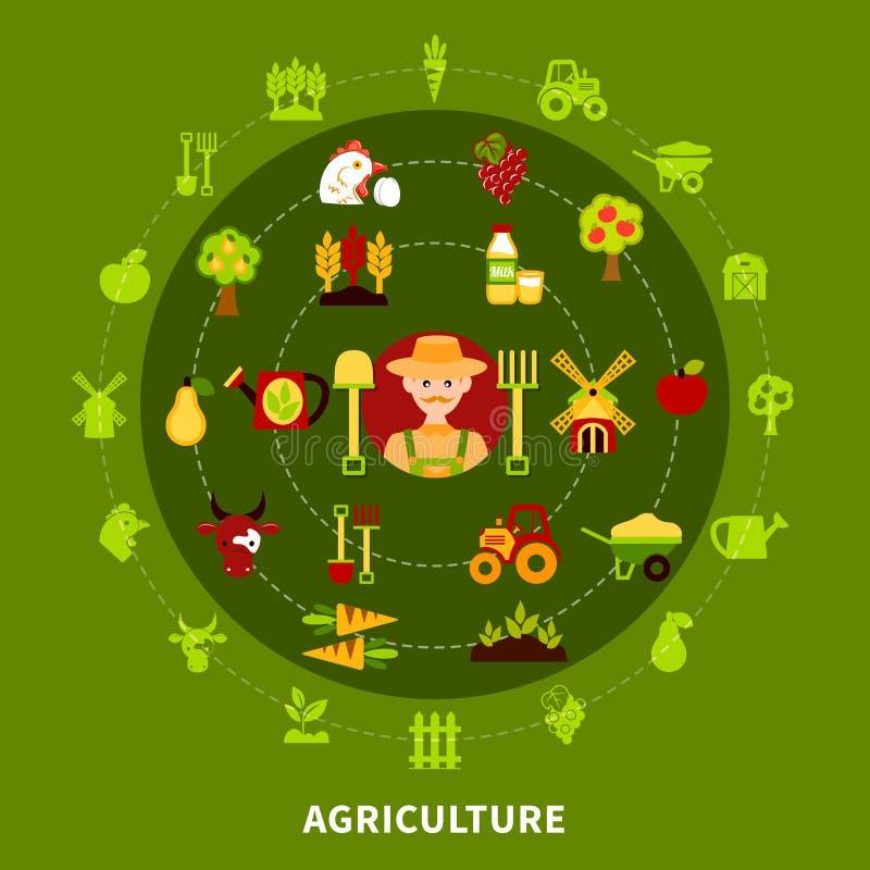Landwirt Agriculture Round Composition lizenzfreie abbildung