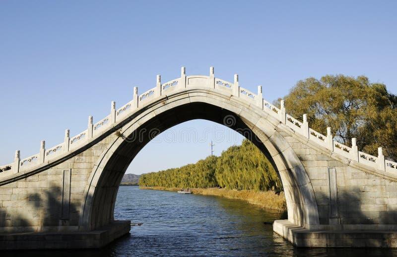 Lange Brücke mit Bogenstruktur stockbilder