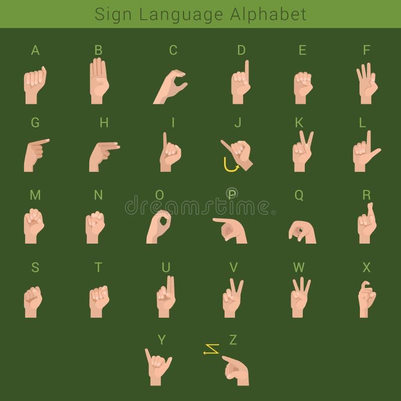 Langue sourde de signe - alphabet de main de vecteur illustration libre de droits