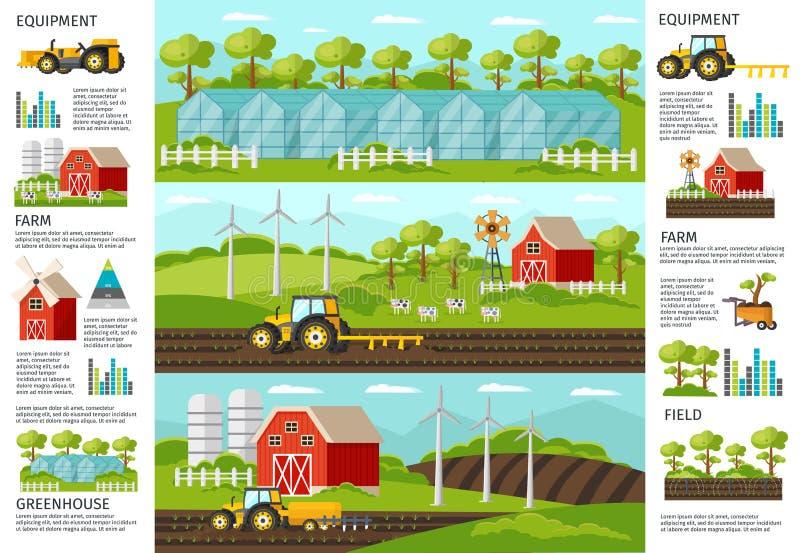 Lantbruk- och jordbrukInfographic baner royaltyfri illustrationer