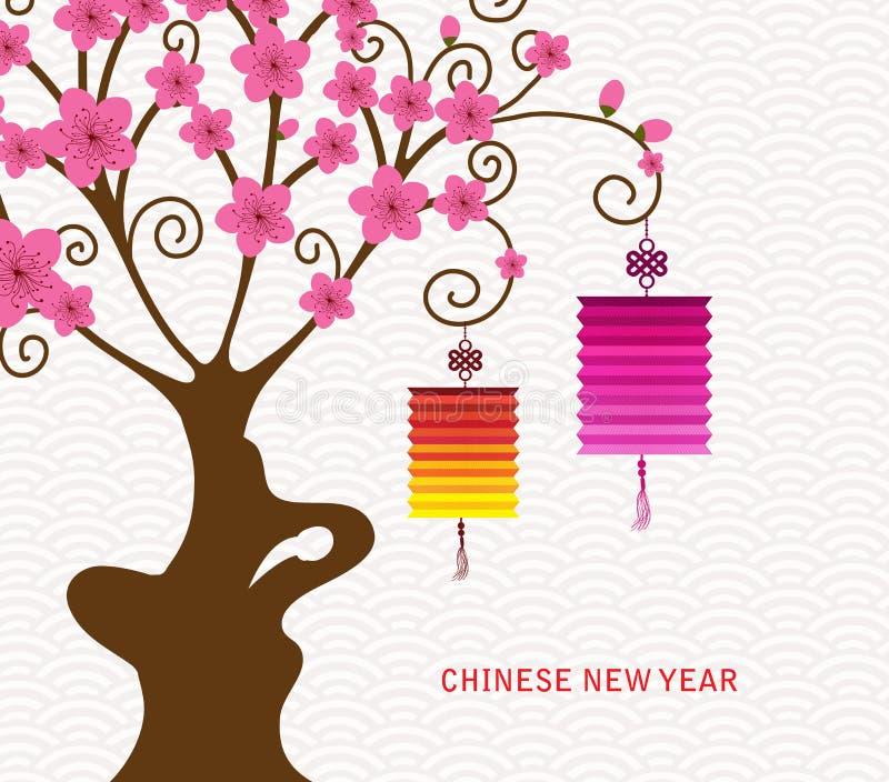 Lanterna chinesa abstrata e fundo do ano novo ilustração royalty free