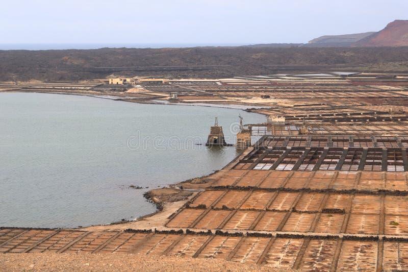 Lanzarote op de Canarische Eilanden stock foto's
