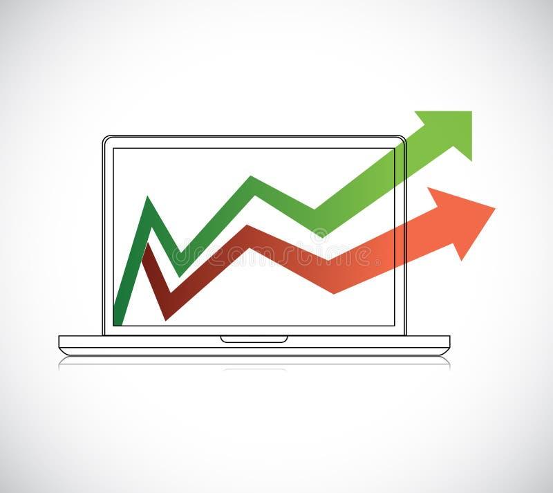 lap-top ανάπτυξης υπολογιστών &bet τα νομίσματα κατεβάζουν το κόκκινο απόθεμα UPS snd μολυβιών αγοράς γραφικών παραστάσεων διανυσματική απεικόνιση