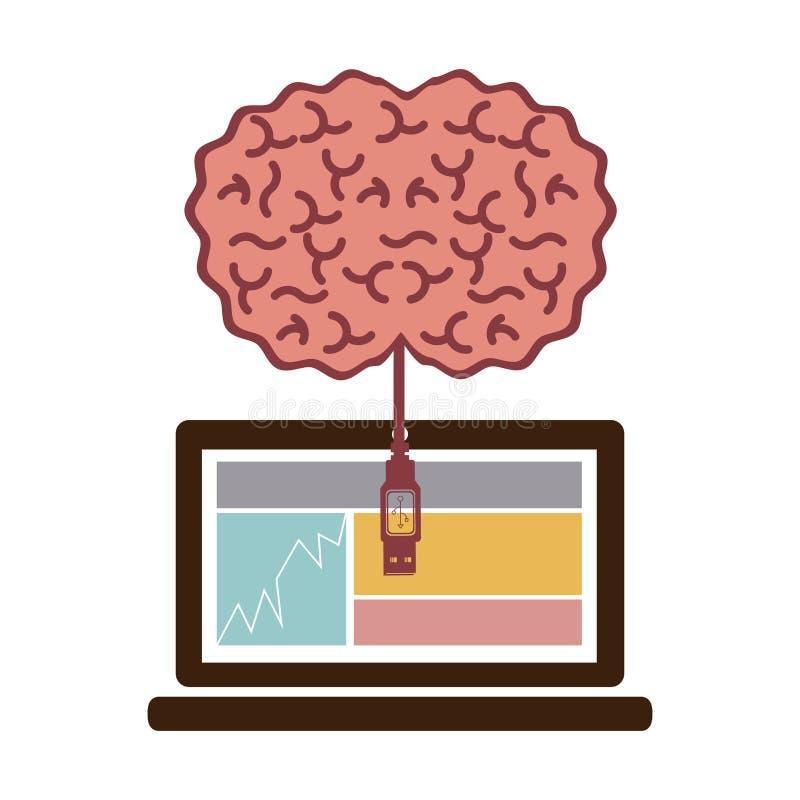 lap-top και usb συνδεμένος με τον εγκέφαλο απεικόνιση αποθεμάτων