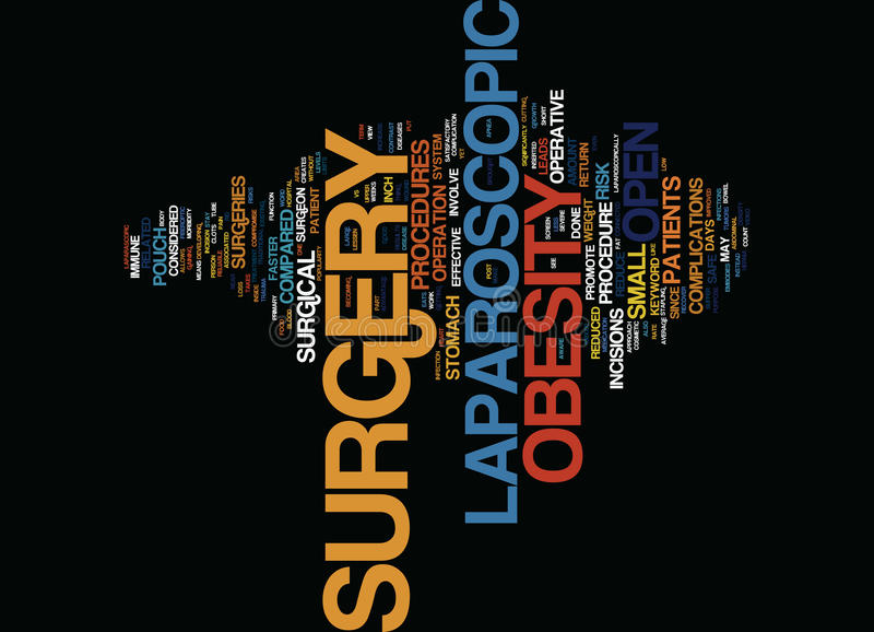 Laparoscopic Obesity Surgery Text Background Word Cloud Concept royalty free illustration