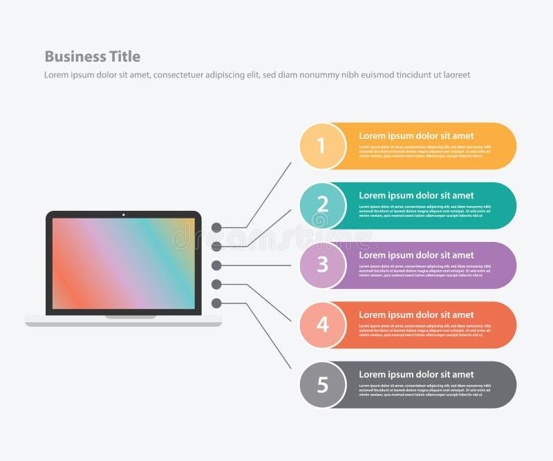 Laptop infographic com lista de bandeira do molde da explicação de detalhe para a informação - vetor ilustração royalty free
