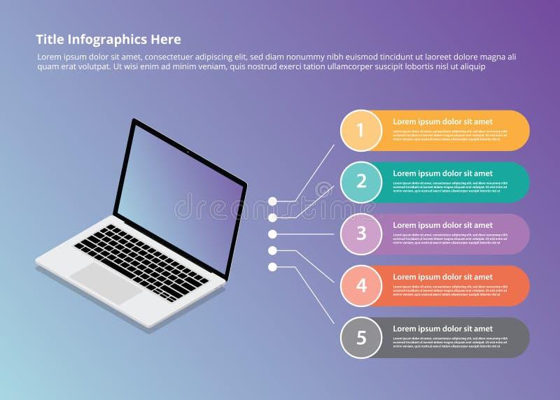 Laptop infographics met isometrisch stijl en punt 5 bullets beschrijving met diverse kleur - vector stock illustratie