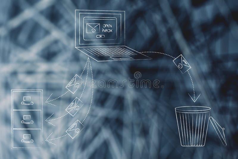 Laptop met e-mailenveloppen die in verschillende dra worden gecategoriseerd stock illustratie