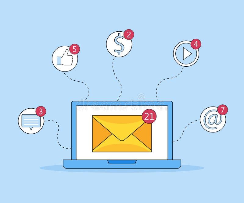 Laptop met envelop en e-mail op het scherm Nieuwe Posten E-op de markt brengt, concepten Internet-reclame Vlakke vectorillustrati royalty-vrije illustratie