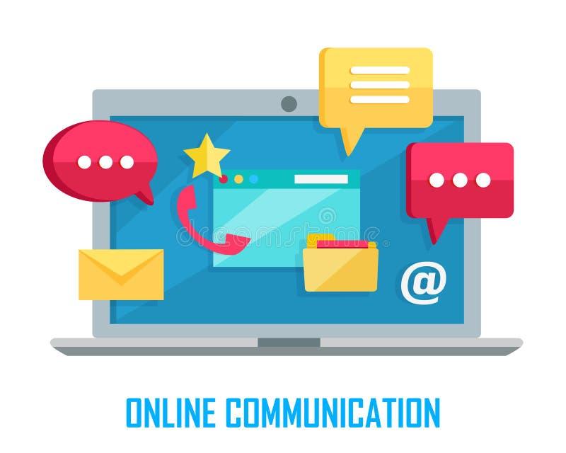 Chat-Netz