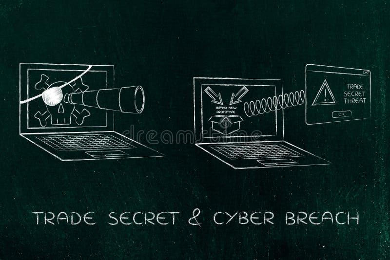 Laptop mit mit dem Teleskop, das auf Geschäftsgeheimnissen, wachsamer Knall-oben ausspioniert lizenzfreie stockfotos