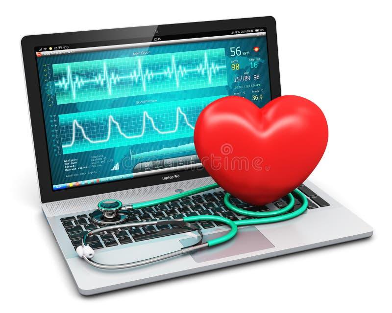Laptop z medycznym diagnostycznym oprogramowaniem, stetoskop royalty ilustracja