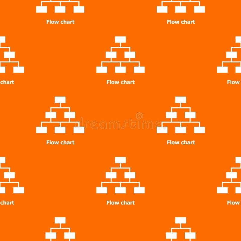 Laranja do vetor do teste padrão do fluxograma ilustração stock