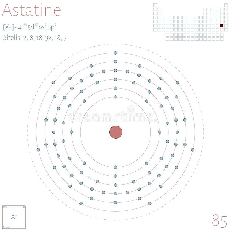 Infographic of the element of Astatine royalty free illustration
