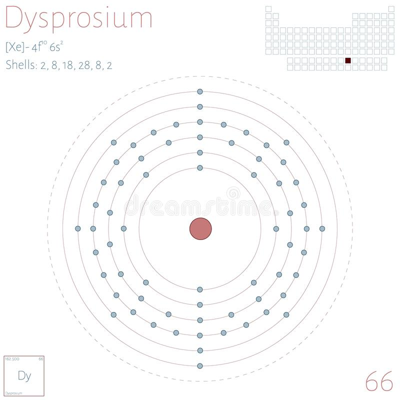 Infographic of the element of Dysprosium vector illustration