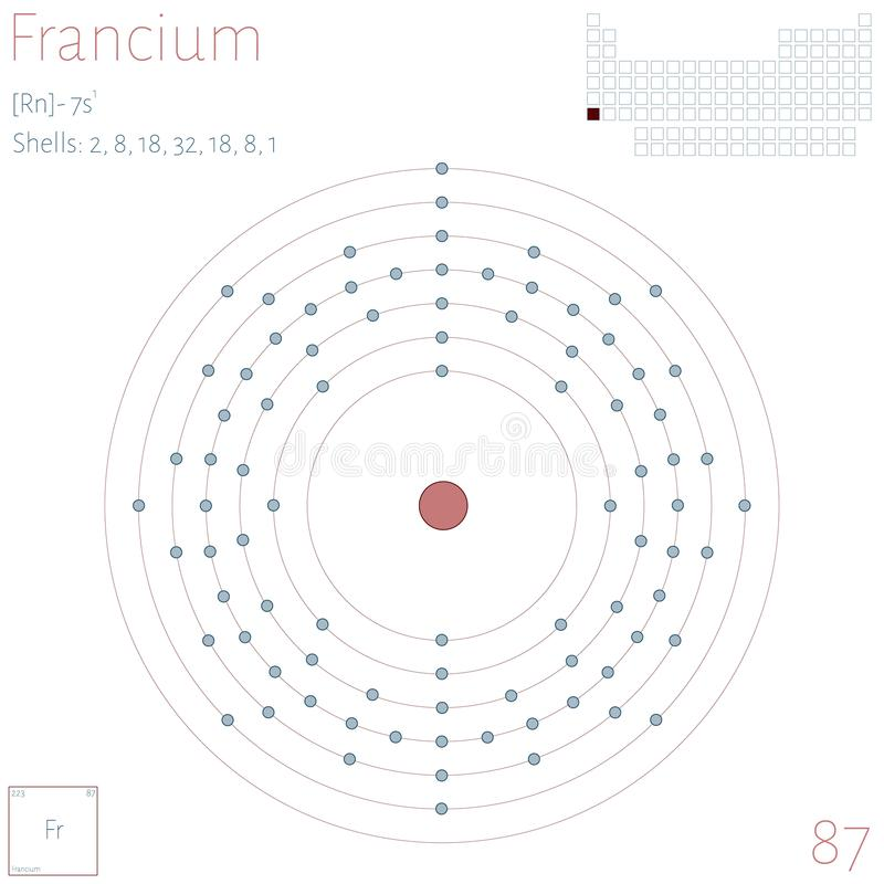 Infographic of the element of Francium royalty free illustration