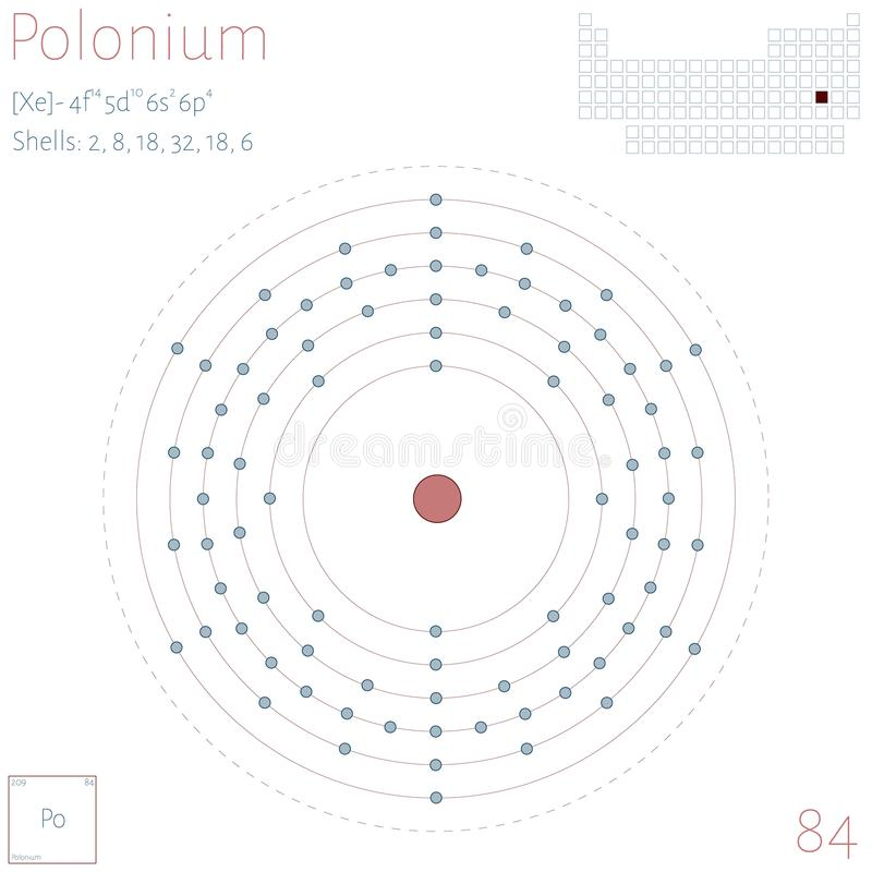 Infographic of the element of Polonium royalty free illustration
