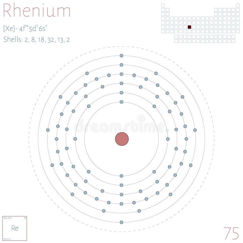 Infographic of the element of Rhenium stock illustration