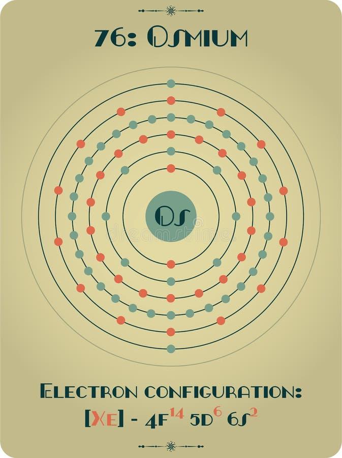 Element Of Osmium Stock Vector Illustration Of Chemical 100192827