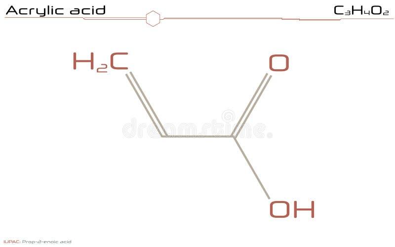 Molecule of Acrylic acid royalty free illustration