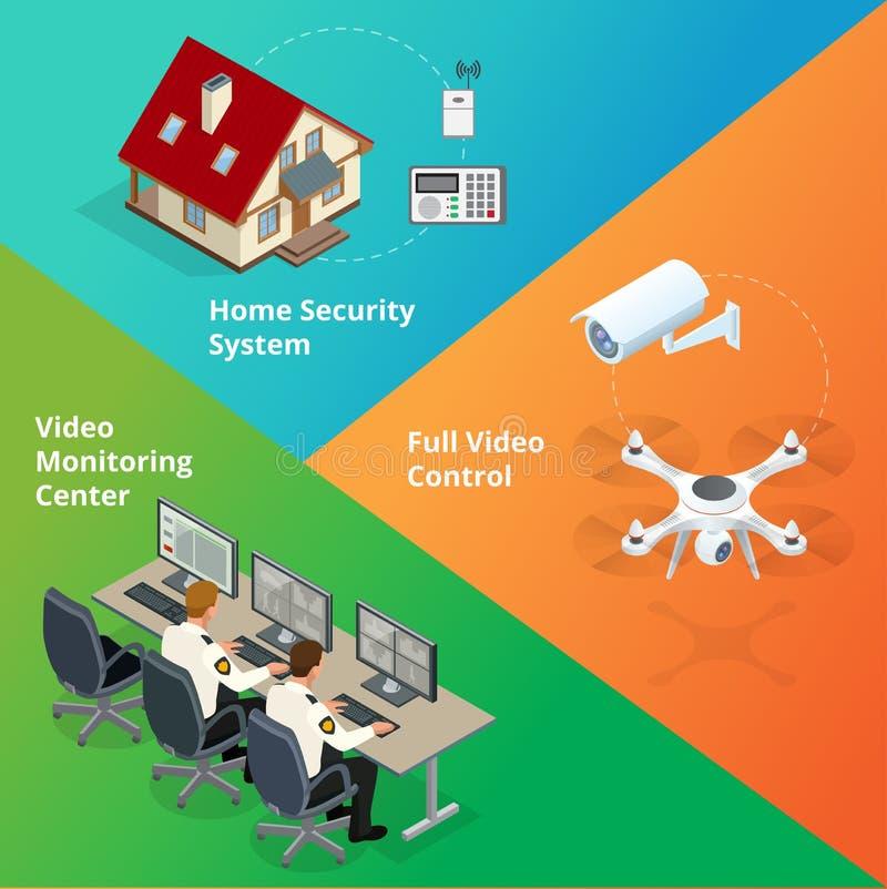Larmsystem Säkerhetssystem säkerhet för kameracopyspace alldeles Säkerhetskontrollrum Ordningsvaktövervakning Fjärrstyrt hem royaltyfri illustrationer