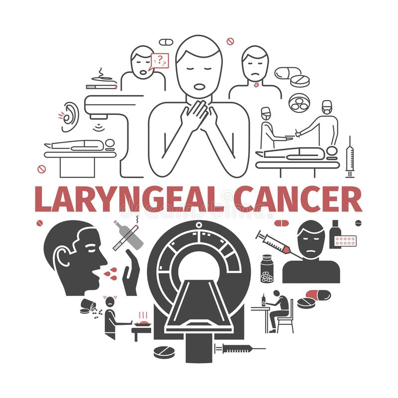 Laryngeal cancer banner. Symptoms, Causes, Treatment. Flat and line icons set. Vector illustration. Laryngeal cancer. Symptoms, Causes. Flat icons set. Vector vector illustration